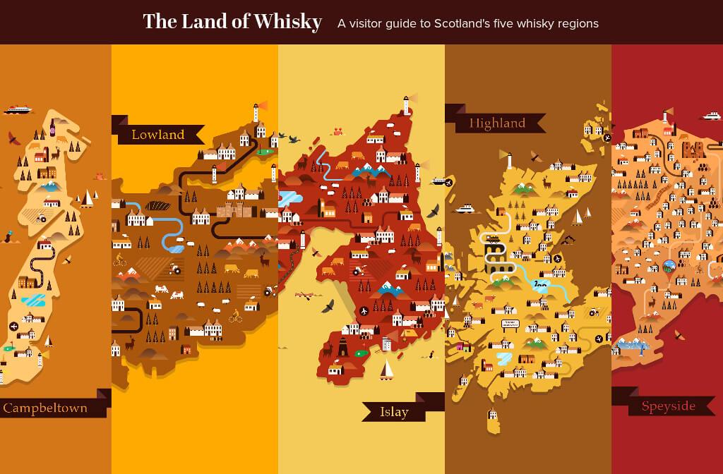 蘇格蘭威士忌產區